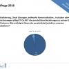 Kundenzufriedenheits-Befragung 2018 Bild 5