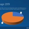 Kundenzufriedenheits-Befragung 2019 Bild 5