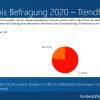 Kundenzufriedenheits-Befragung 2020 Bild 6